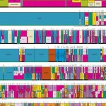 800px-United_States_Frequency_Allocations_Chart_2003_-_The_Radio_Spectrum