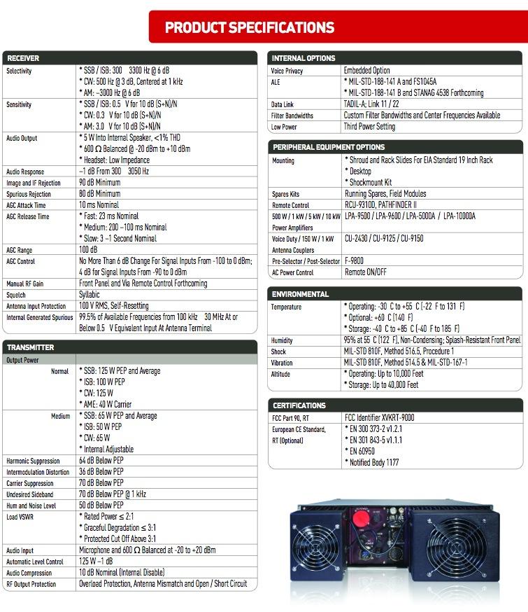 SUNAIR RT-9000D Software-Defined HF Transceiver ‹ SPARKY's Blog